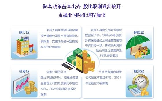 外商投资期货公司管理办法