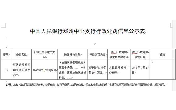 中国人民银行处罚信息