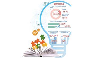 《国家知识产权战略纲要》10周年  知识产权保护得到全面加强